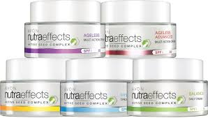 nutra-effects